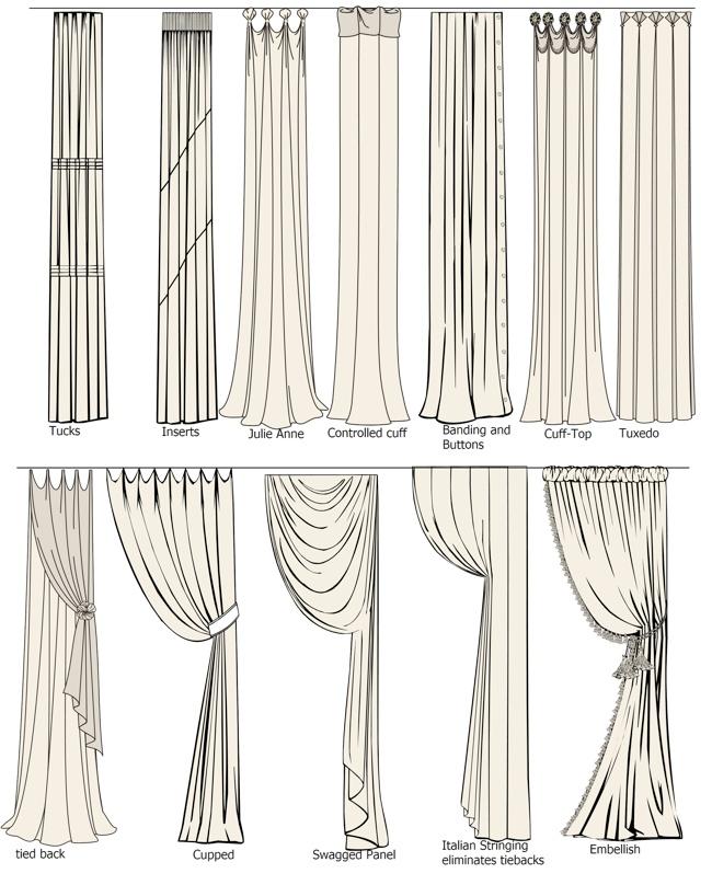 Ogni stile ed ogni arredamento hanno la loro tenda perfetta e vi ...
