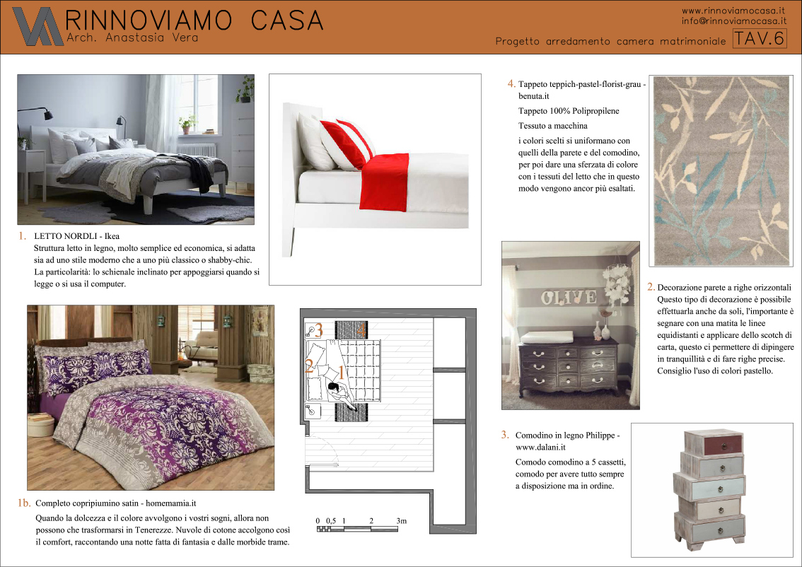 Progetto su misura rinnoviamo casa consulenza for Progettazione interni online gratis