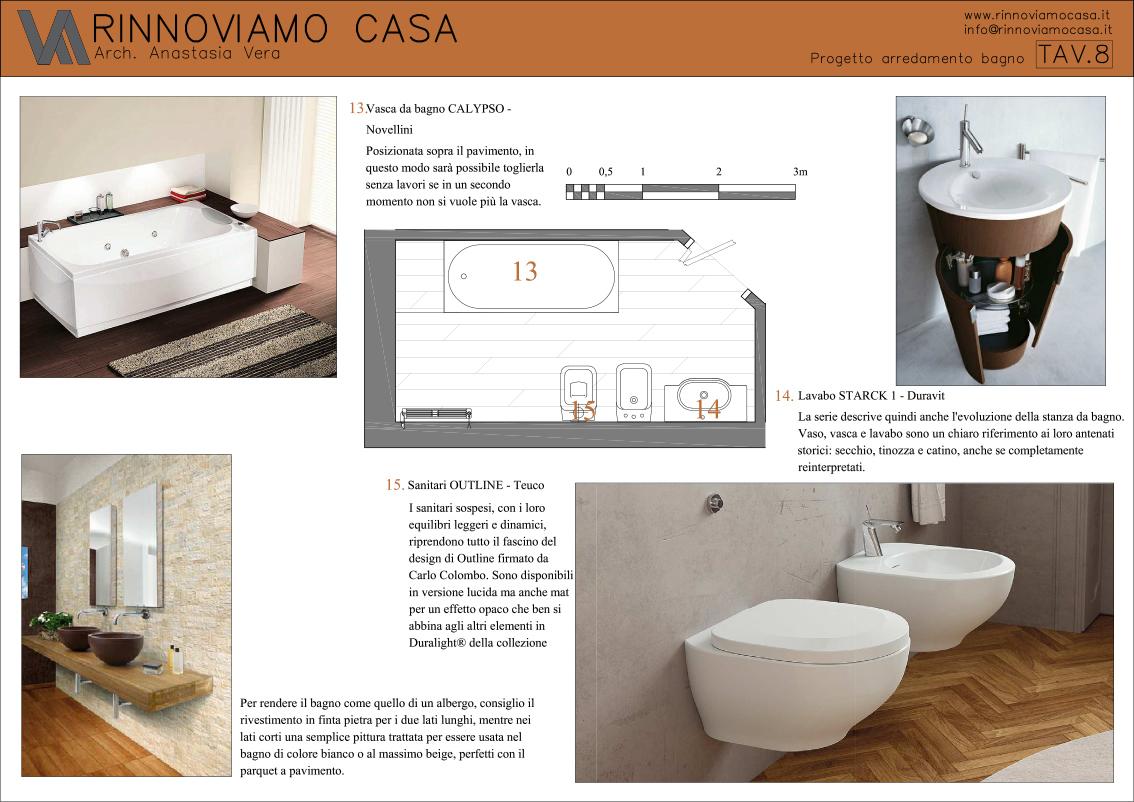 Progetto su misura rinnoviamo casa consulenza for Software di progettazione di case online