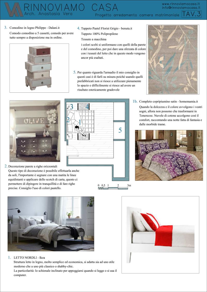 Idee arredamento rinnoviamo casa consulenza for Idee online
